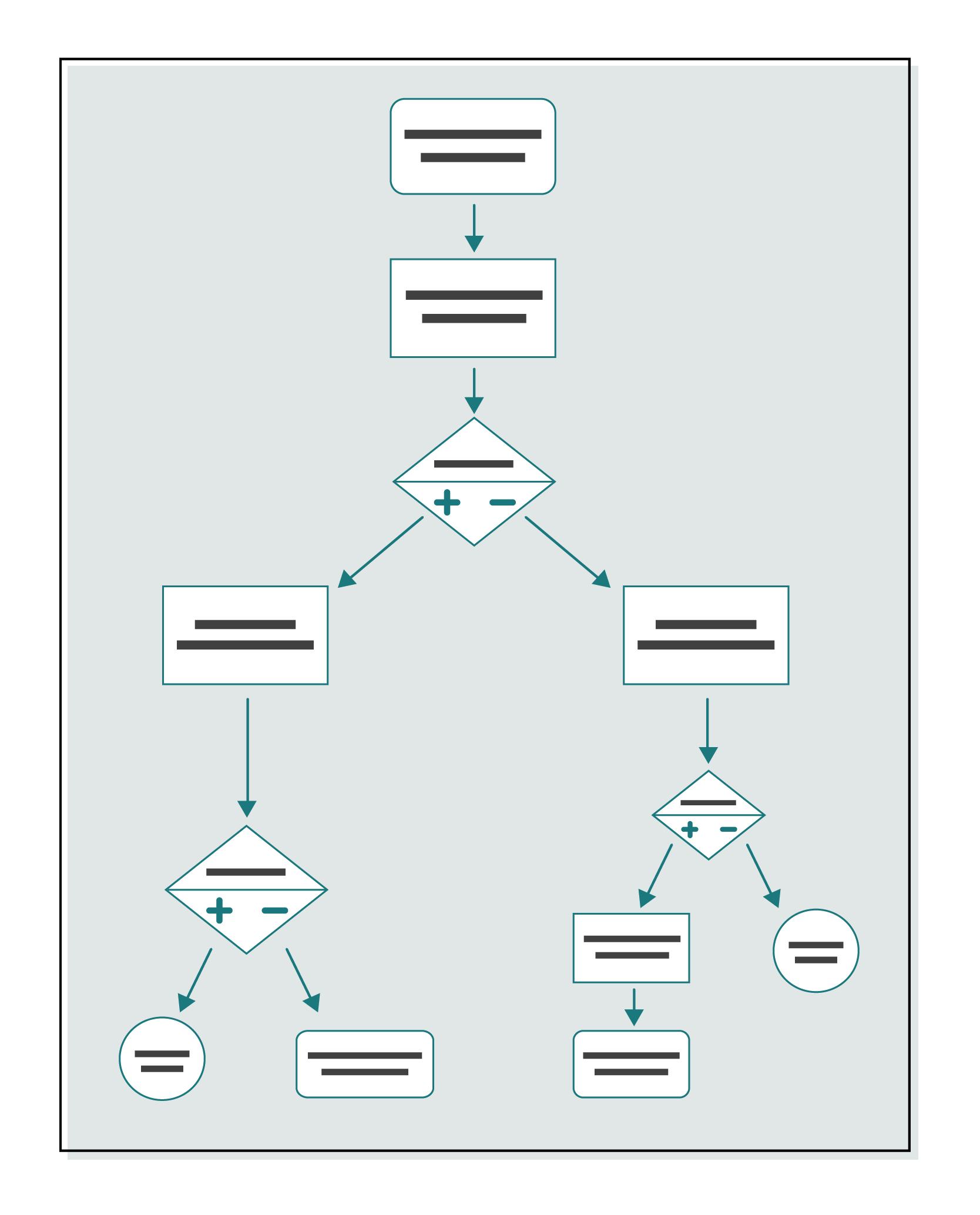 Schön Flussdiagramm Erstellen Galerie - Der Schaltplan - triangre.info